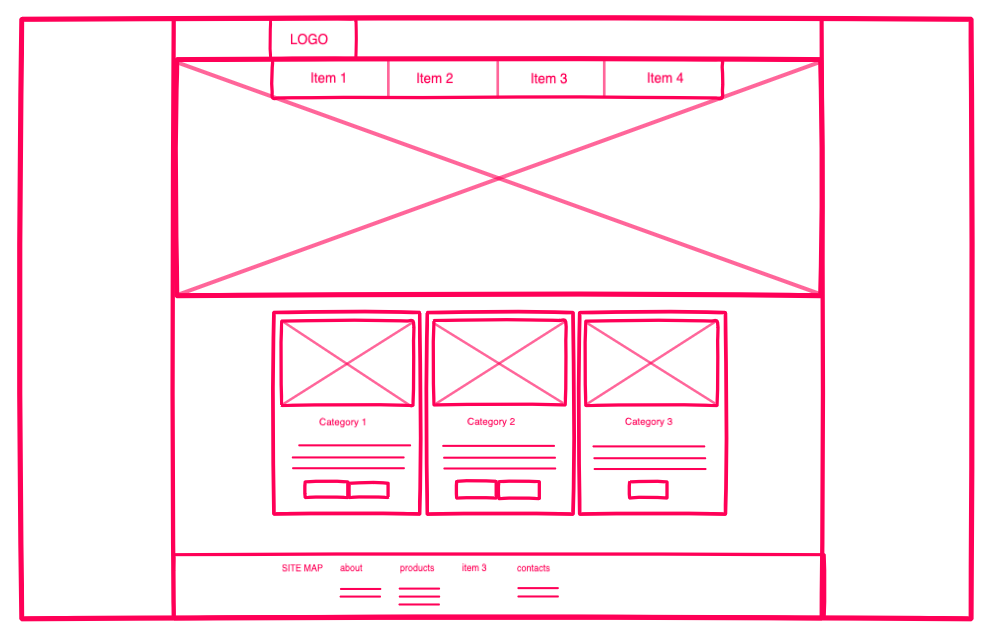 Wireframe for the home page of an Italian energy company